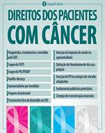 Direitos dos pacientes com câncer